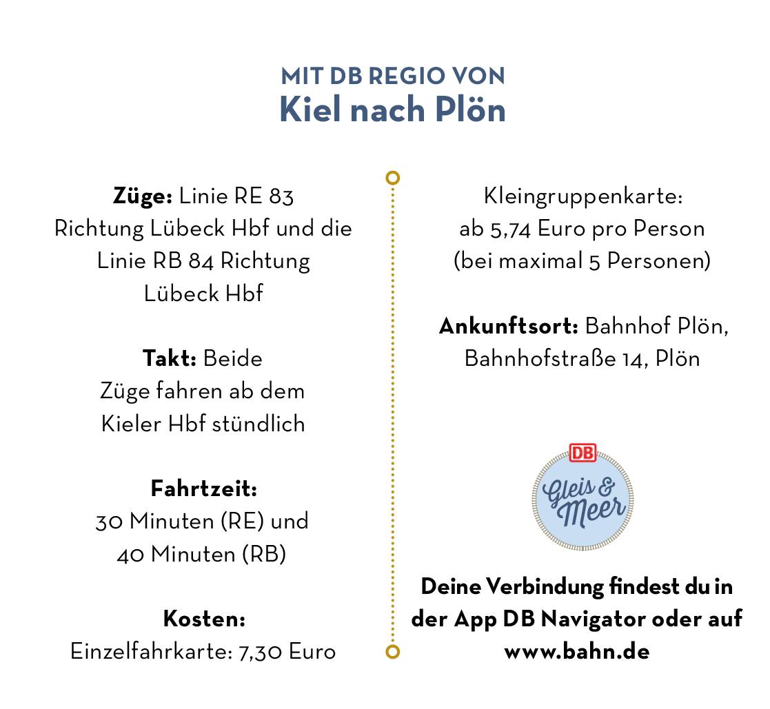Ein Tagesausflug nach Plön: Die besten Tipps für Cafés, Restaurants und zum Bummeln
